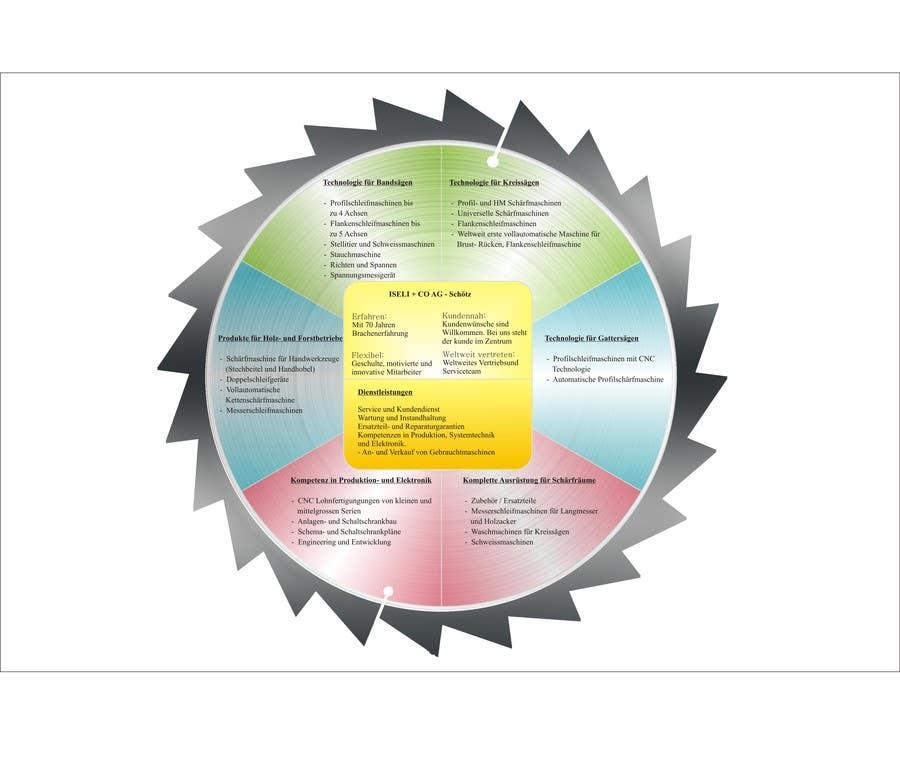 Konkurrenceindlæg #                                        8                                      for                                         Graphic Design for 360° product portfolio (a4)