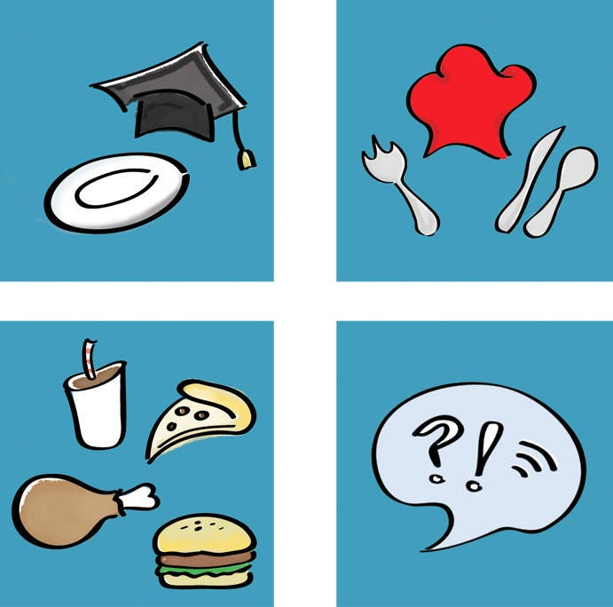 Contest Entry #22 for Icons for food website