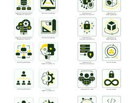 #38 for 2 sets of 4 icons needed. Digital Computing Cybersecurity Domain. af Grabarvl