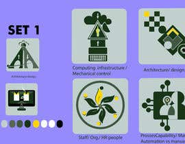 #52 for 2 sets of 4 icons needed. Digital Computing Cybersecurity Domain. af sureshu4tec