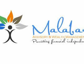 nº 53 pour Develop a Corporate Identity for Malabar par anibaf11