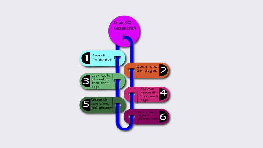 Kilpailutyö #                                        29                                      kilpailussa                                         Create a workflow image from another workflow image