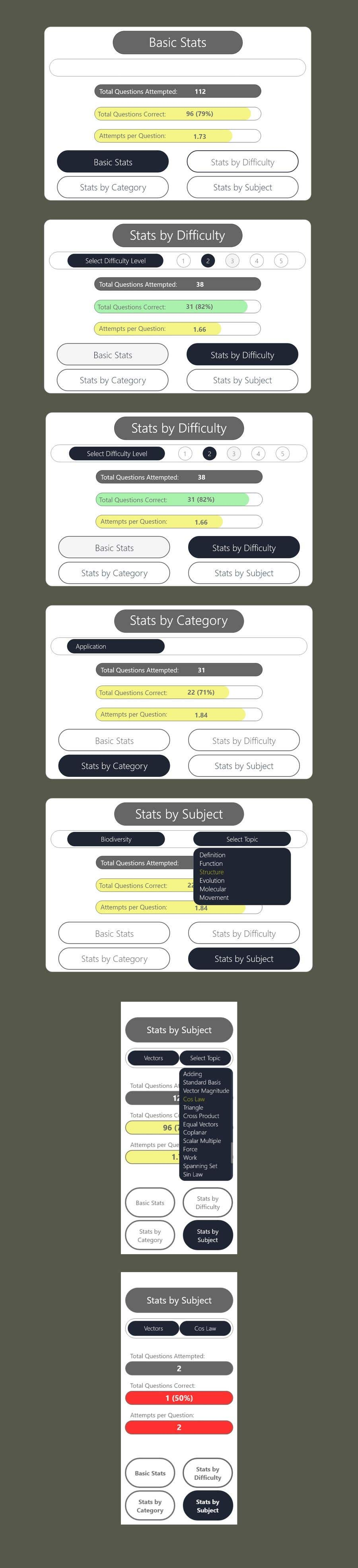 Kilpailutyö #                                        27                                      kilpailussa                                         Design & Code a HTML Dashboard (JavaScript, etc)