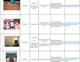 #3 для 30 Day CUSTOM Social Media Content Calendar (12 posts) от RenoStefan93