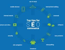Nro 19 kilpailuun Digital Marketing and SEO Guideline for Ecommerce Site käyttäjältä Habil939642