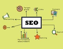 Nro 11 kilpailuun Digital Marketing and SEO Guideline for Ecommerce Site käyttäjältä rafiarifa143
