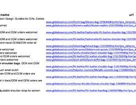 #14 para Web searching: Find a manufacturer por padmajandivya