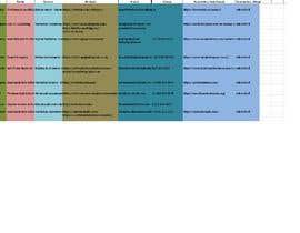 #23 para Web searching: Find a manufacturer por chintu83