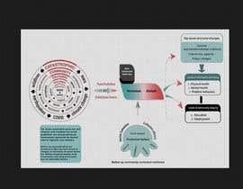 #22 untuk Diagram of Trauma and Resilience oleh Towhidulshakil