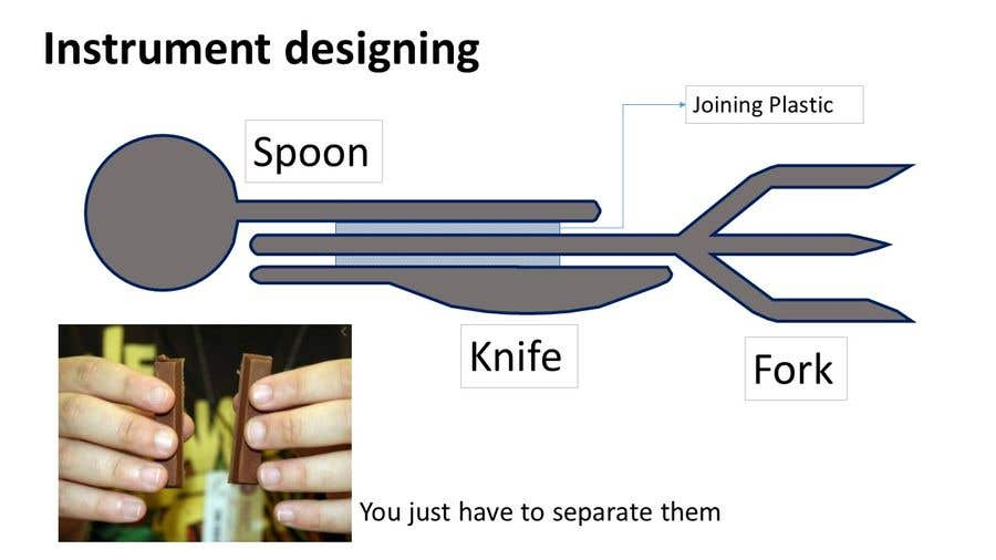 Contest Entry #                                        18                                      for                                         Product Design Concept for incorporating Fork, Spoon, and Knife into disposable food packaging