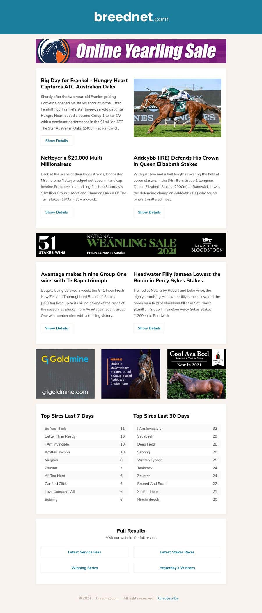 Konkurrenceindlæg #                                        36                                      for                                         Newsletter redesign