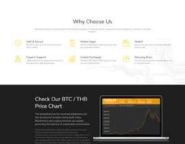 #35 untuk Membangun Website lending page oleh itkhabir
