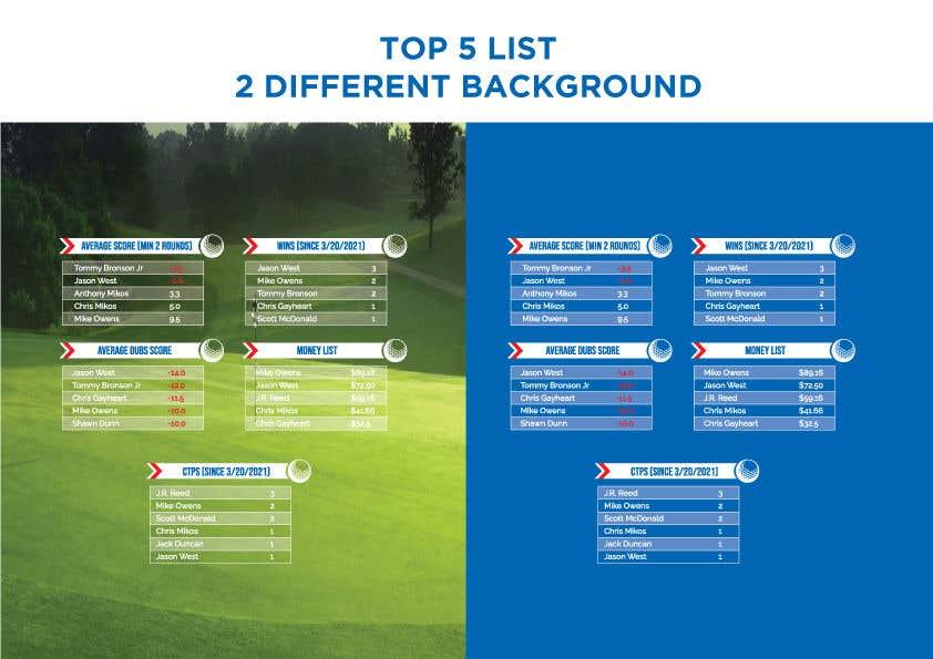 Kilpailutyö #                                        32                                      kilpailussa                                         Top 5 list formatting/layout (graphic for social media)