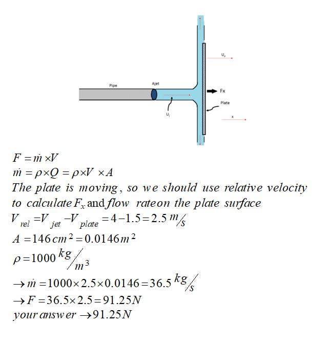 Inscrição nº                                         13                                      do Concurso para                                         fluid mechanics principles of water engineering