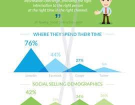 #12 for Infographic about Social Selling Skills & Process: Flat Design by madartboard