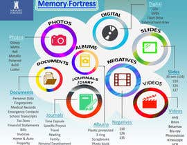 #38 para Design an infographic for Memory Fortress por kvd05