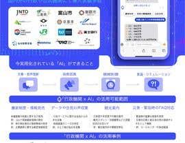 #21 untuk Flyer design for business materials oleh rajarya2004