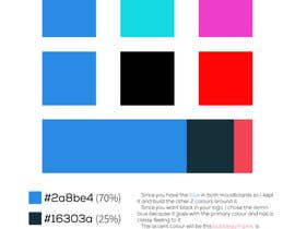 #1 for Brand color palette by dungtran99