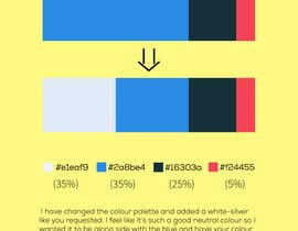 #27 for Brand color palette by dungtran99