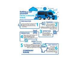Nro 23 kilpailuun infographic sytly landing page design needed käyttäjältä hshanjala03