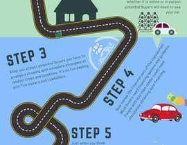 Nro 9 kilpailuun infographic sytly landing page design needed käyttäjältä Ranisid