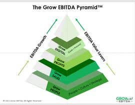 #4 untuk Enhance our Pyramid Graphic within Powerpoint oleh tayyababatool12
