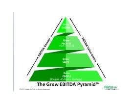 #3 untuk Enhance our Pyramid Graphic within Powerpoint oleh Sayantan1718
