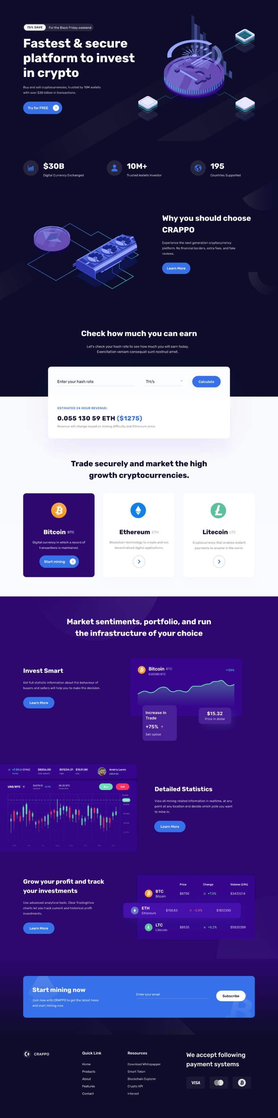 Penyertaan Peraduan #                                        10                                      untuk                                         Contest – Crypto Information Website Section: $100