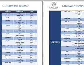 Nro 3 kilpailuun Template/schedule designe for personal coach käyttäjältä shootertrack