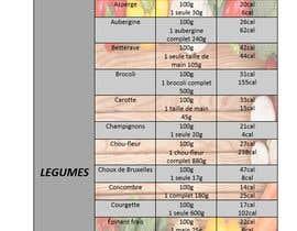 Nro 4 kilpailuun Template/schedule designe for personal coach käyttäjältä leosingh177