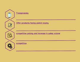#2 for Website Bullet Point list Design by NaimIslam06