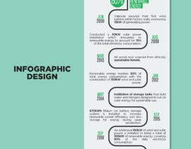 nº 35 pour Info graphic required for  Green Factory timline par ammarraji90