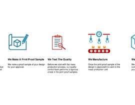 #11 for Website Content Redesign af lutfulkarimbabu3