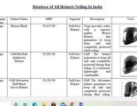 Nro 16 kilpailuun To create a database of all helmets companies selling in india  plans käyttäjältä khanfahd7