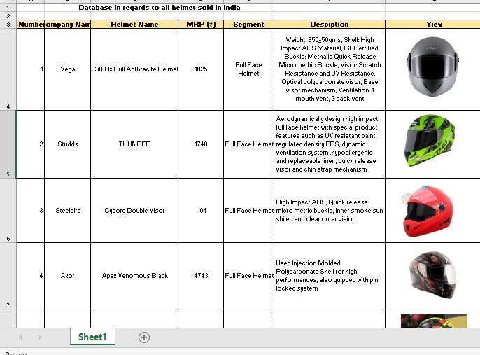 Konkurrenceindlæg #                                        10                                      for                                         To create a database of all helmets companies selling in india  plans