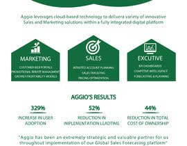 #67 for Design a creative and professional marketing one-pager (from existing design template) af wahidrayhan64