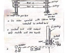 ebrahimelsokkary tarafından Remote controlled high jump stands - request for approach için no 6