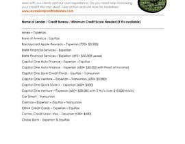 #1 untuk Build me a Secret Lenders List oleh bashira447
