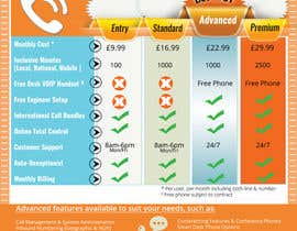 #17 for Design an pricing table & infographic showing differences between 4 VoIP Phone pricing packages and available features. by kvd05