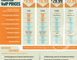 #30 for Design an pricing table & infographic showing differences between 4 VoIP Phone pricing packages and available features. by areejjamal