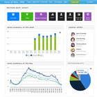 Point-of-Sale Web App Design (PSD) için Graphic Design24 No.lu Yarışma Girdisi