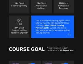 #230 para Present why a student would register for IBM Center for Cloud Training Instructor Led Certification Prep Course por cbertti