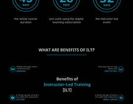 #191 para Present why a student would register for IBM Center for Cloud Training Instructor Led Certification Prep Course por arbya1757
