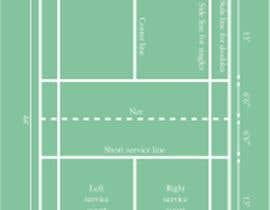 Nro 6 kilpailuun Pickleball court indoor environment mock-up käyttäjältä ELKHOULY97