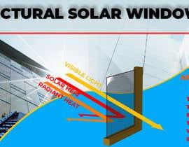 Nro 48 kilpailuun website banner design - 24/07/2021 10:26 EDT käyttäjältä safwanNoor