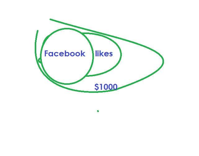Bài tham dự cuộc thi #                                        5                                      cho                                         Facebook Likes