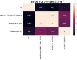 #30 cho Data Science Predictive Model bởi ahmed77fouad23