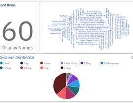 Nro 27 kilpailuun Exploratory Data Analysis käyttäjältä Sirius96