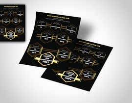 #11 for design a picture for commercial advertisement af Sadik221