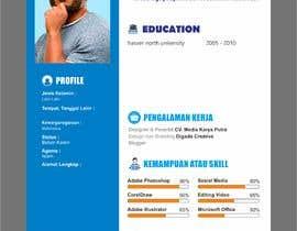 #19 cho Build a Profile for Individual bởi affanfa
